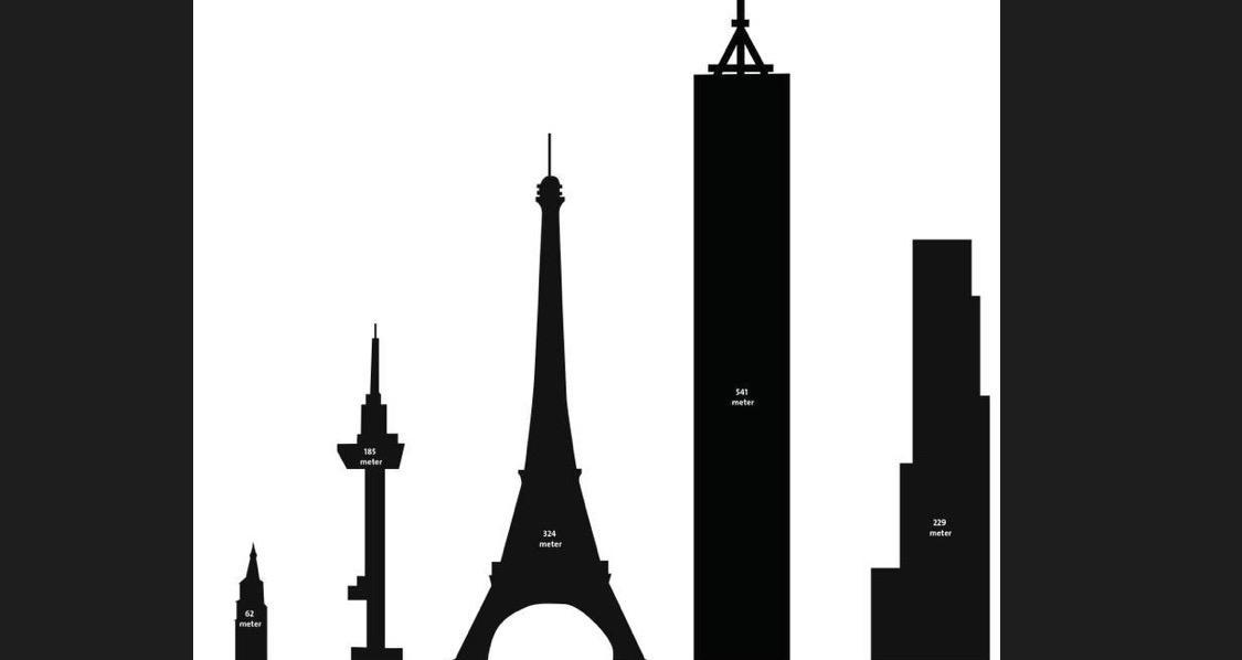 Een toren haast net zo hoog als de Eiffeltoren. Hoorn wordt Manhattan aan het Markermeer! Iedereen heeft mening al klaar over 229 meter hoge wolkenkrabber