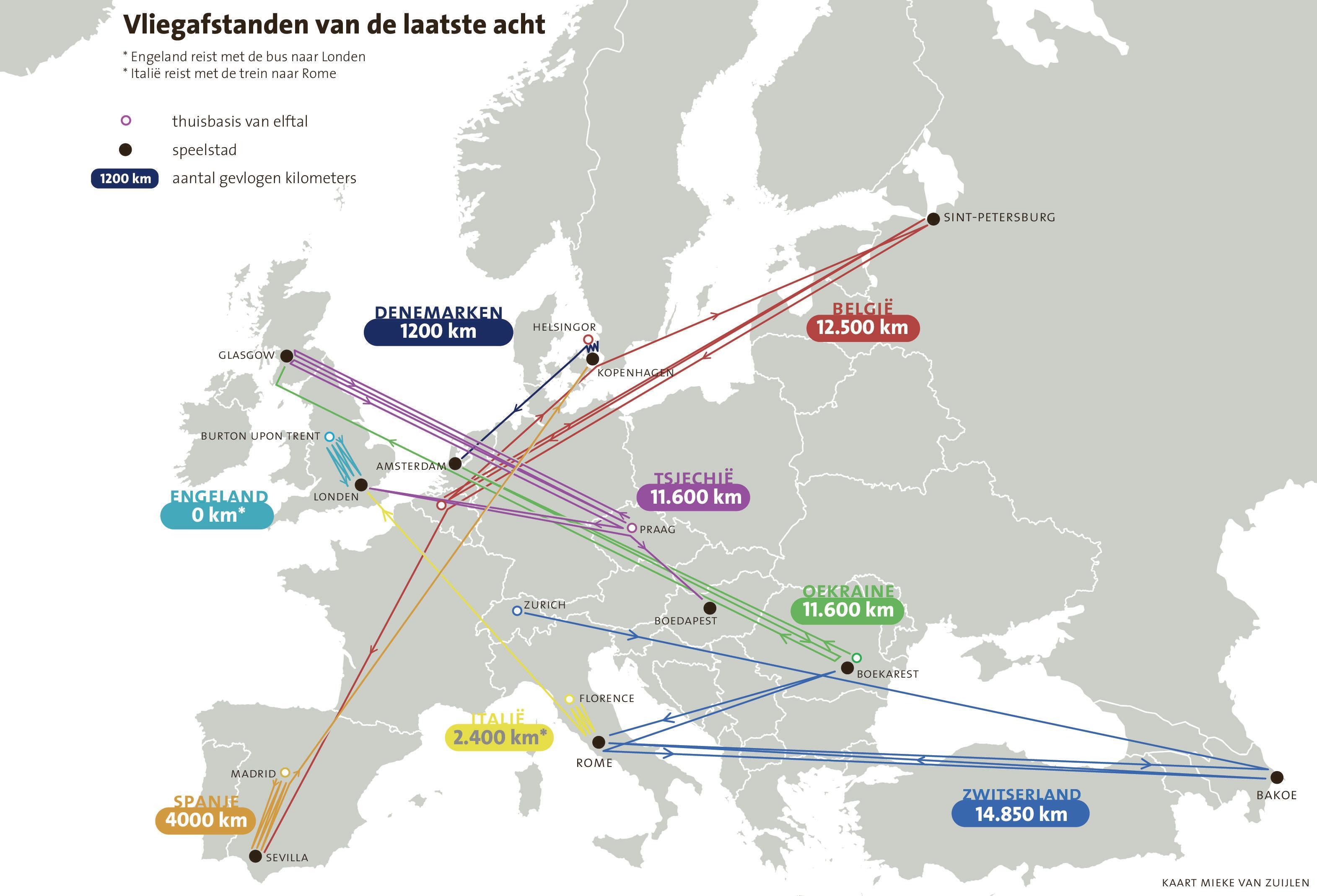 Een EK in heel Europa: 'Leuk idee, maar voor ons een nachtmerrie.' Grote verschillen in reiskilometers, de Zwitsers en de Belgen vliegen het meest