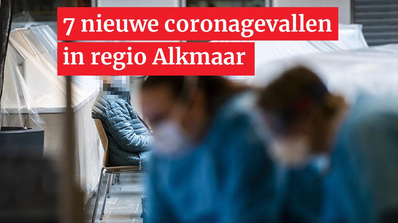 Zeven nieuwe coronapatiënten in regio Alkmaar, 23 erbij in Noord-Holland Noord; teller sinds uitbraak staat op 79 positieve testen