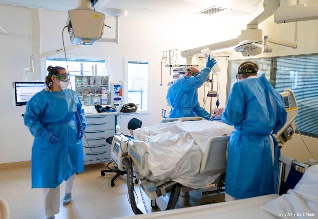 Bijna 30 meer coronapatiënten op intensive cares dan vrijdag