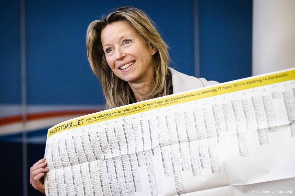 Ministerie: bijna 80 procent van kiezers wil gaan stemmen