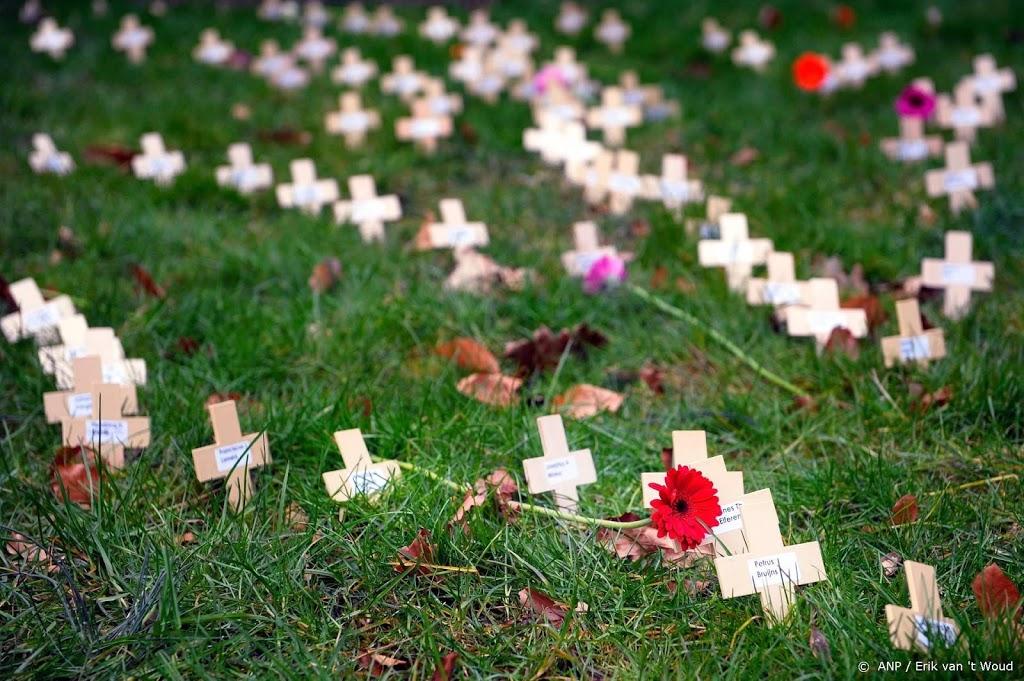 Herdenking bombardement Nijmegen zonder publiek
