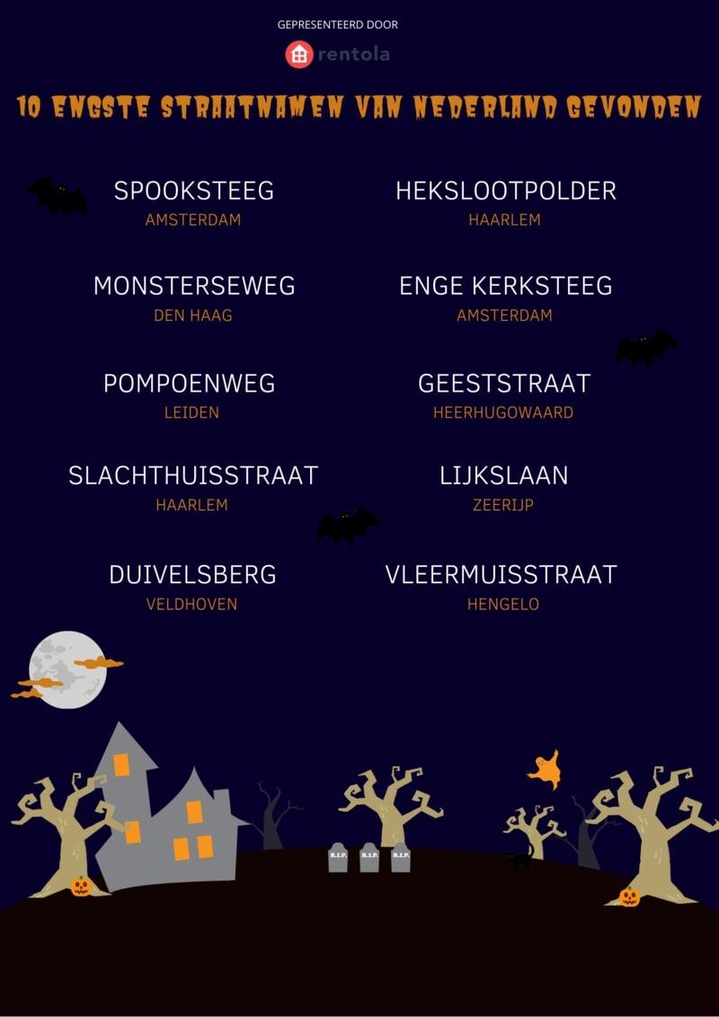Haarlem heeft twee van de 'engste straten van Nederland': Slachthuisstraat en Hekslootpolder
