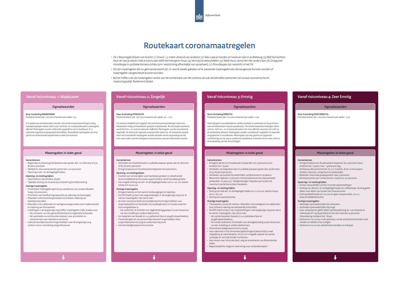 Routekaart coronamaatregelen uitgelekt