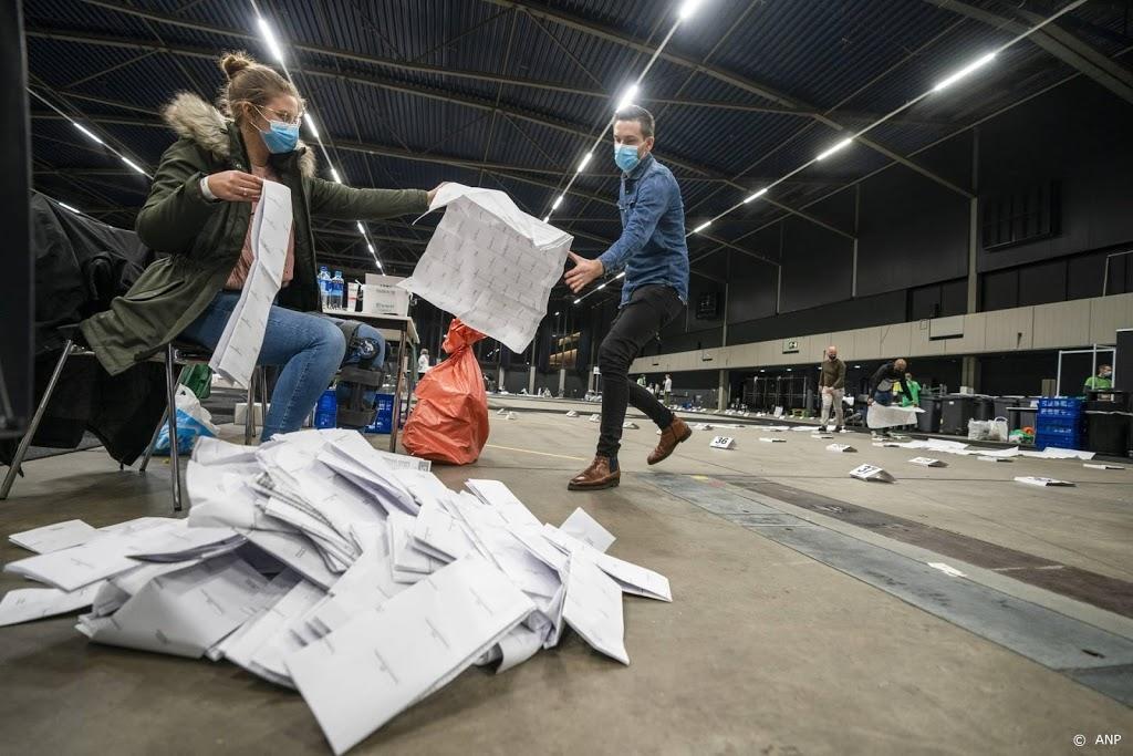 Rotterdam als laatste grote stad klaar met tellen, D66 de grootste