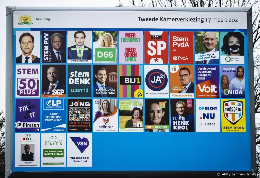 Ruim 13 miljoen euro ontvingen politieke partijen als giften