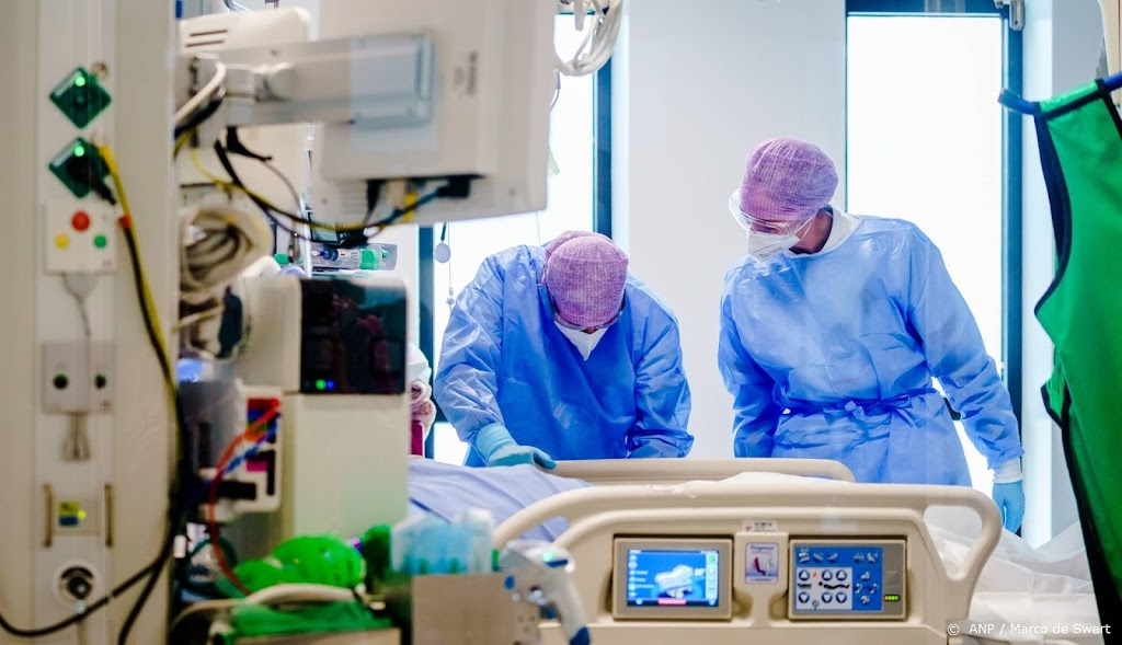 Aantal coronapatiënten in ziekenhuizen nu 2115