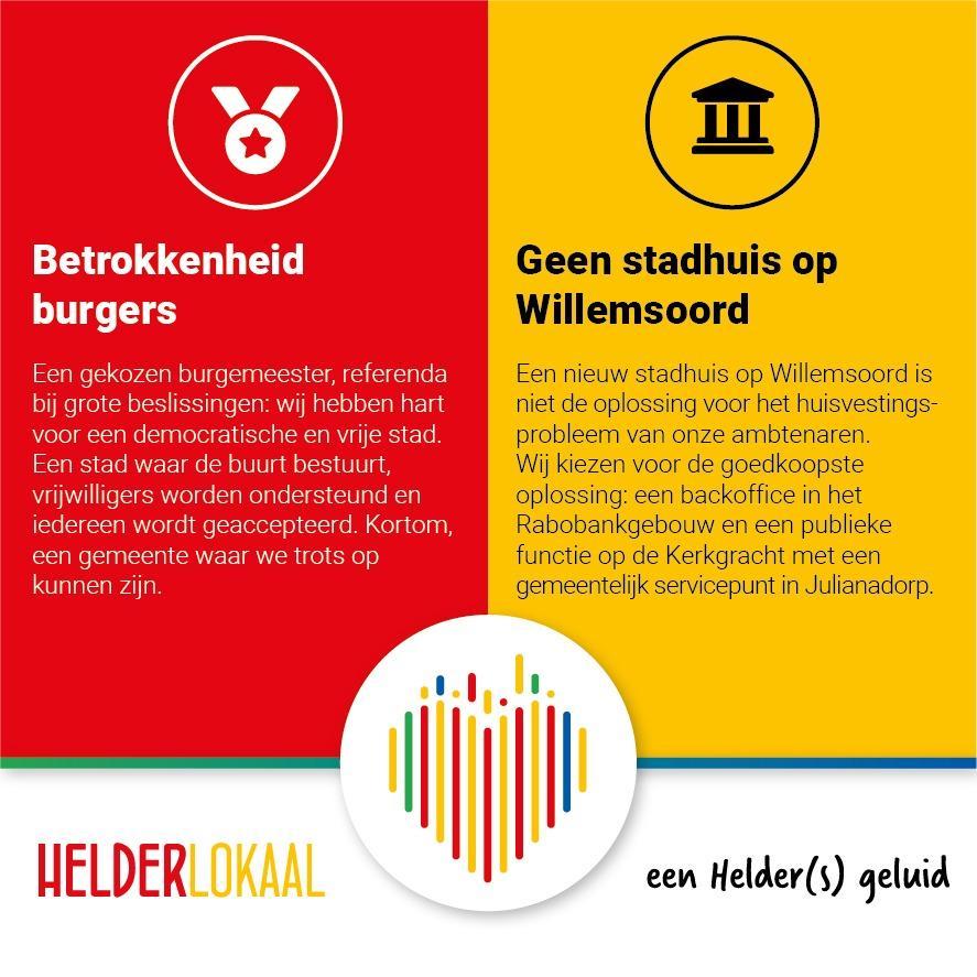 Weer een nieuwe partij in Den Helder. Nou ja, nieuw? Meer oude wijn in nieuwe zakken | Commentaar