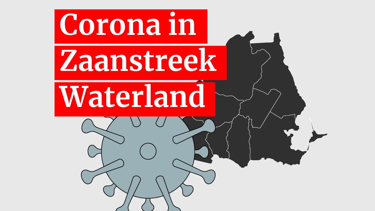 Aantal nieuwe coronabesmettingen gehalveerd maar nog altijd zorgelijk: virus bij tot nu toe 1877 inwoners van Zaanstreek-Waterland vastgesteld, aantal sterfgevallen loopt op naar 106
