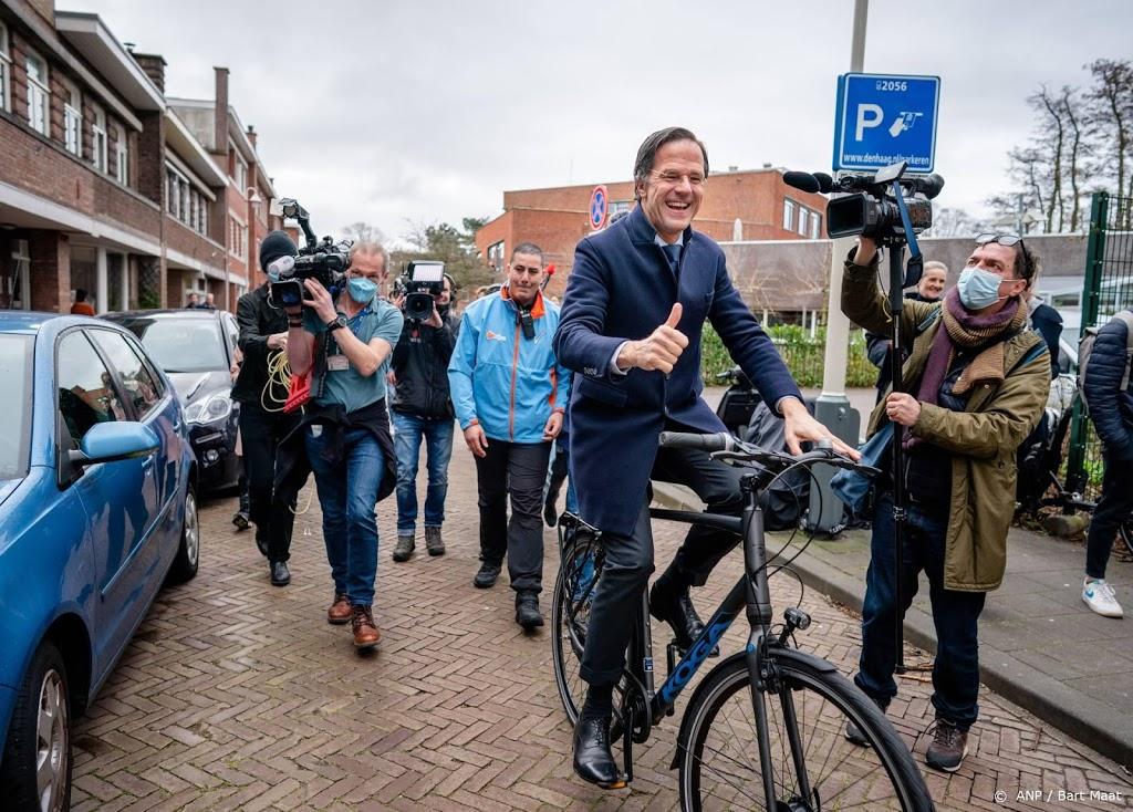 Exitpoll: VVD blijft grootste partij, grote winst voor D66