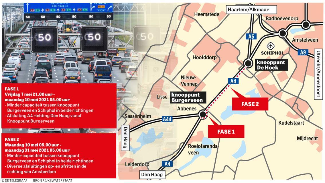 Snelweg A4 tussen knooppunt Burgerveen en Schiphol op de schop: 'Ernstige hinder in beide richtingen'