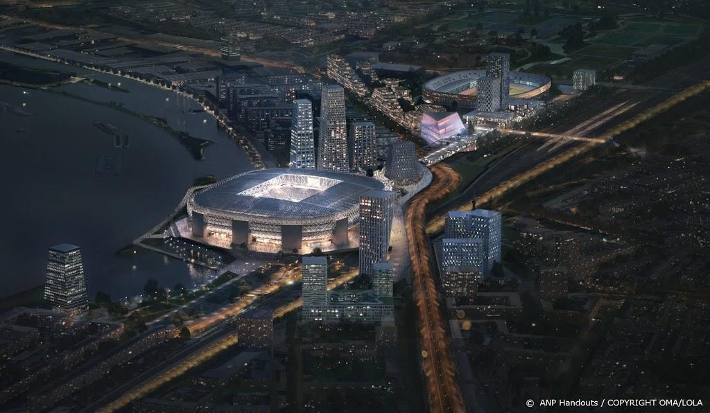 Ondernemingsplan Feyenoord City onderzocht