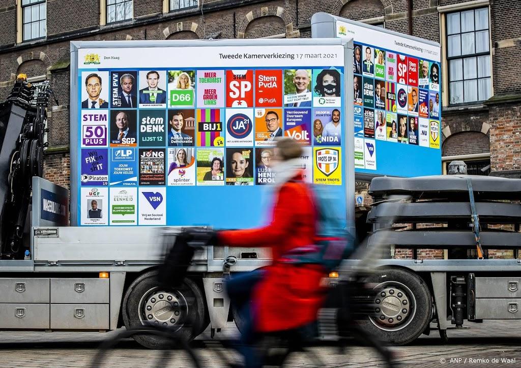 Politieke partijen geven steeds meer uit aan onlineadvertenties
