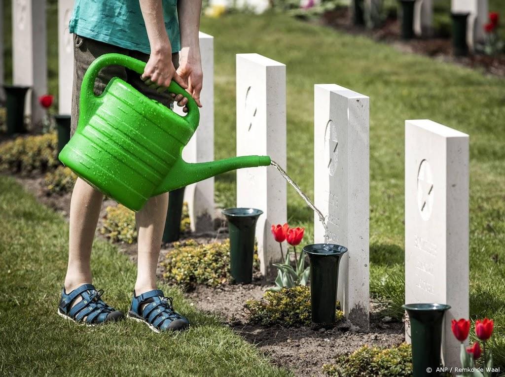 Identiteit op Sovjet Ereveld begraven soldaat bekend