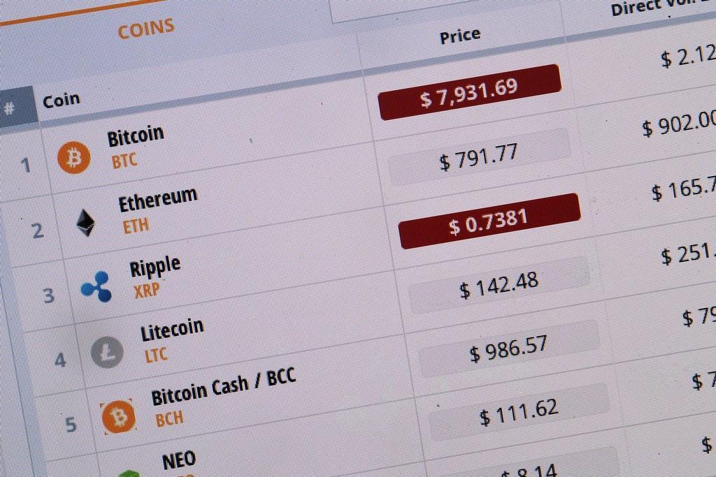 Enkhuizer niet vervolgd voor stelen van 60.000 euro aan cryptogeld
