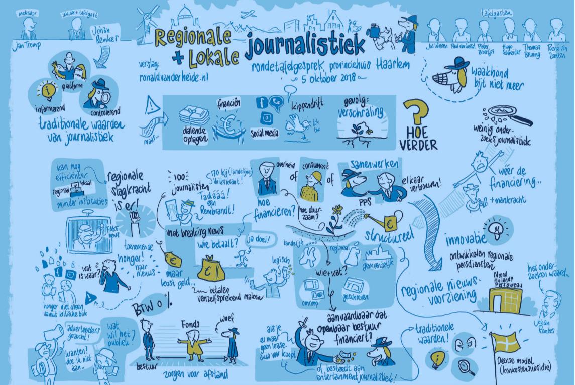 'Geld van provincie Noord-Holland naar regionale media'