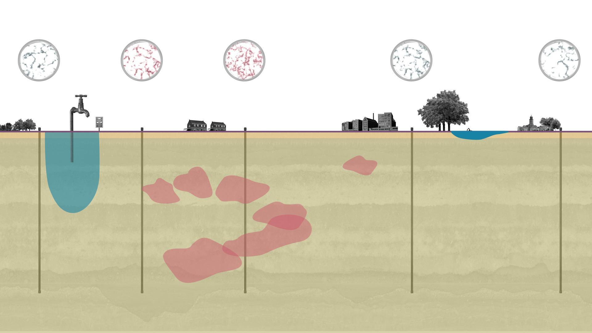 Succesvolle aanpak vervuild grondwater. Gaan en staan van ondergrondse 'pluimen' wordt nauwlettend in het oog gehouden [video]