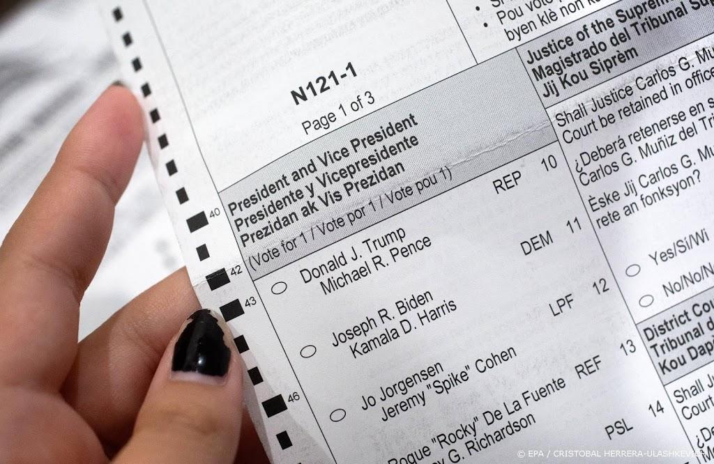 Handtekening getuige vereist voor briefstemmen North Carolina